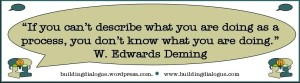 Deming Quote with link